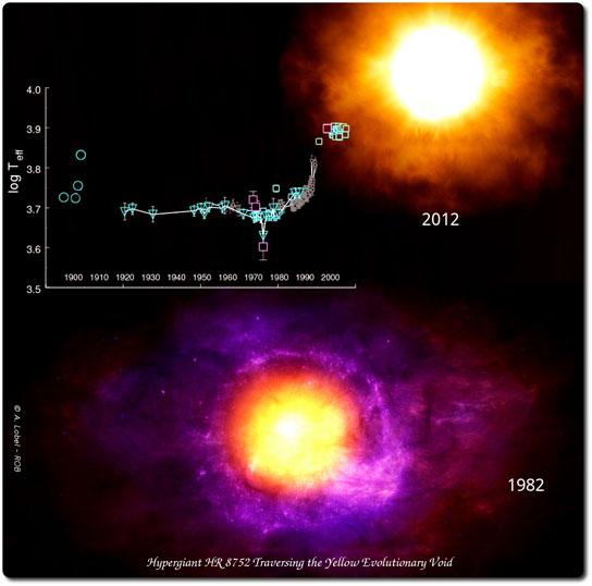 la strana evoluzione dell'ipergigante HR 8752
