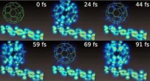 Cellule solari a punti quantici