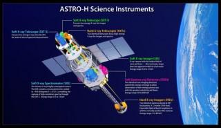 Astro-H per lo studio dell'Universo coi raggi X